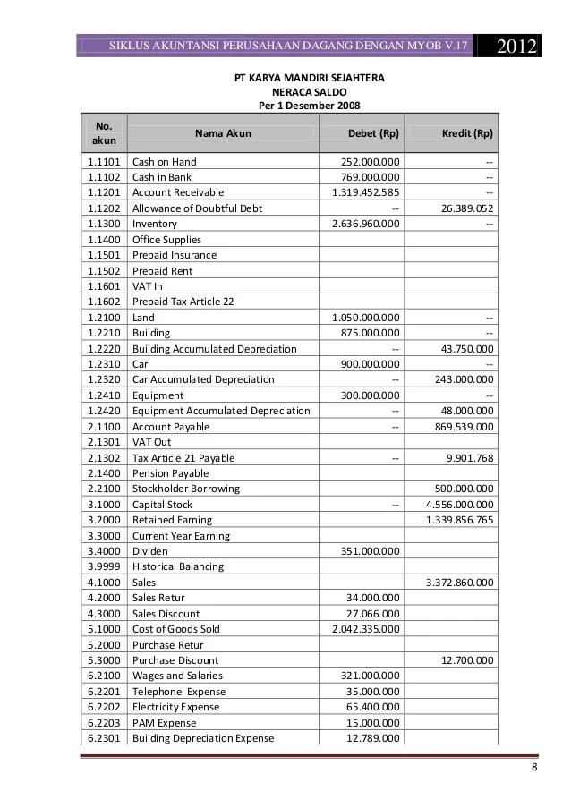 Daftar Akun Myob : daftar, Modul, Myob-i-introduction