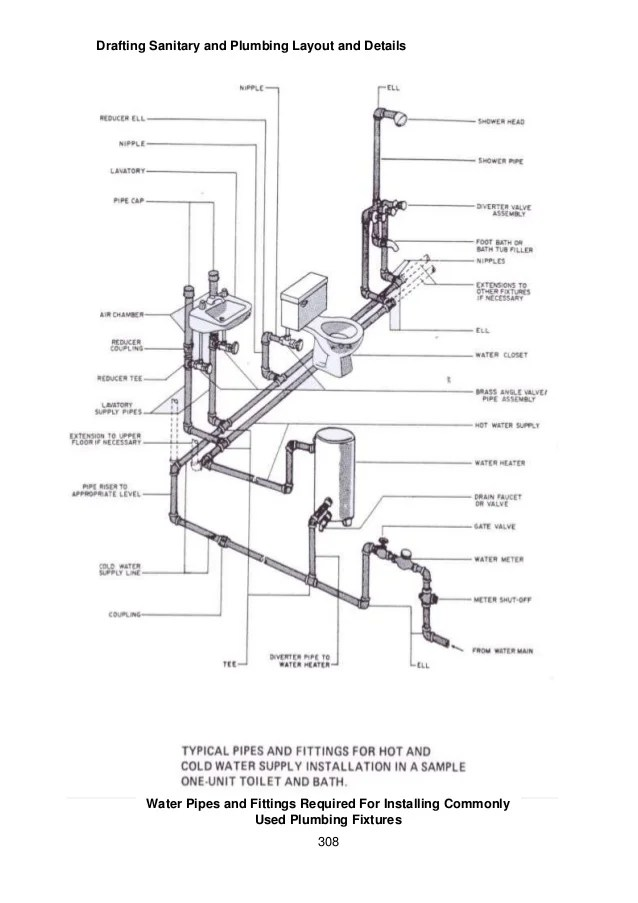 plumbing riser diagram symbols two way wiring for light switch module 6 4 draft sanitary and layout details