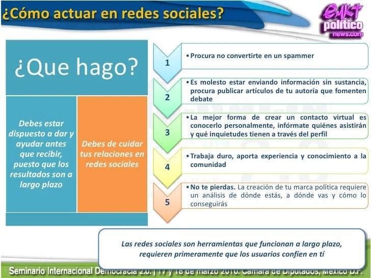 democracia-20-comunicacin-en-redes-sociales-43-728.jpg?cb=1269053981