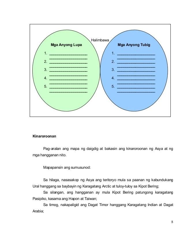 Modyul 1 Katangiang Pisikal Ng Asya (2) - Modern Home Revolution