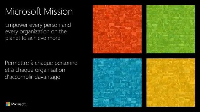 Microsoft Modern Analytics