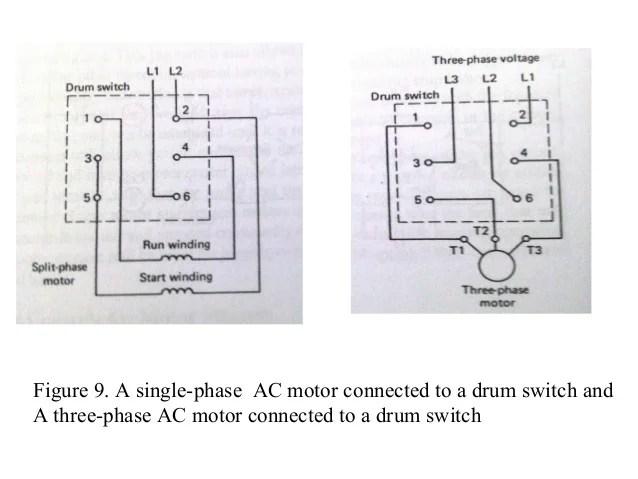 motor control