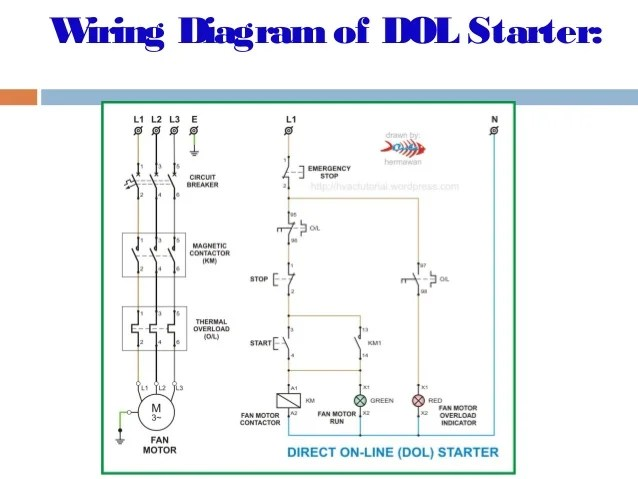 schema direct online dol starter wiring diagram hd version