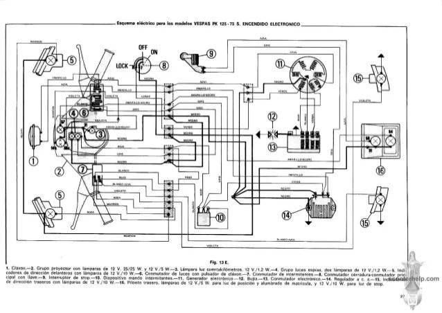 MANUAL SYM VS 125  Auto Electrical Wiring Diagram