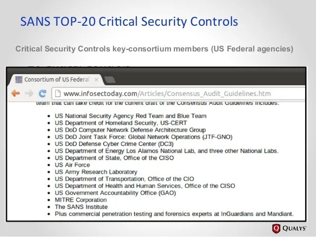 Top Security Guard Agencies