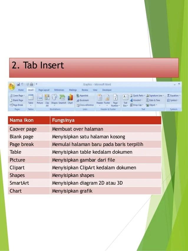 Fungsi Menu Dan Ikon Pada Microsoft Powerpoint 2007 : fungsi, microsoft, powerpoint, Fungsi, Microsoft, Powerpoint, Rasanya
