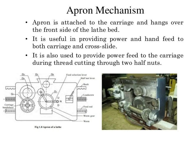 Apron In Lathe Machine
