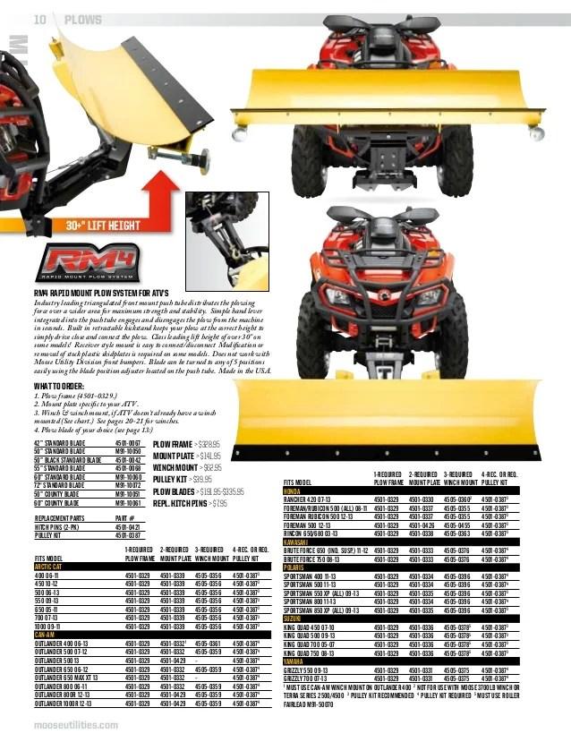 Moose Snow Plow Parts : moose, parts, Moose, Winch, Mount, Honda, Rancher