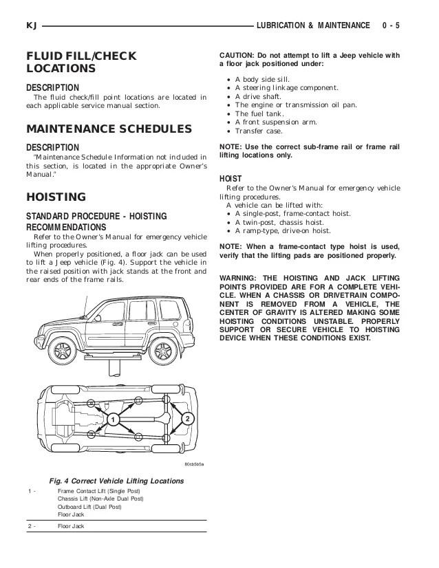 2004 Jeep Liberty Oil Type : liberty, Liberty, Lubrication, Maintenance