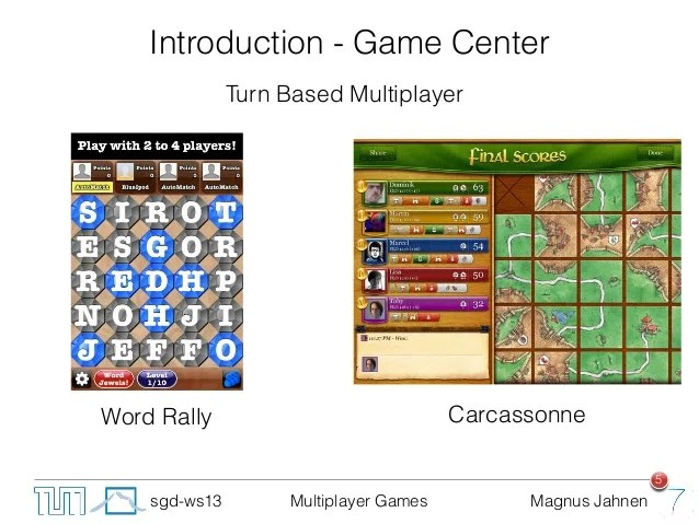 Multiplayer Games On Ios