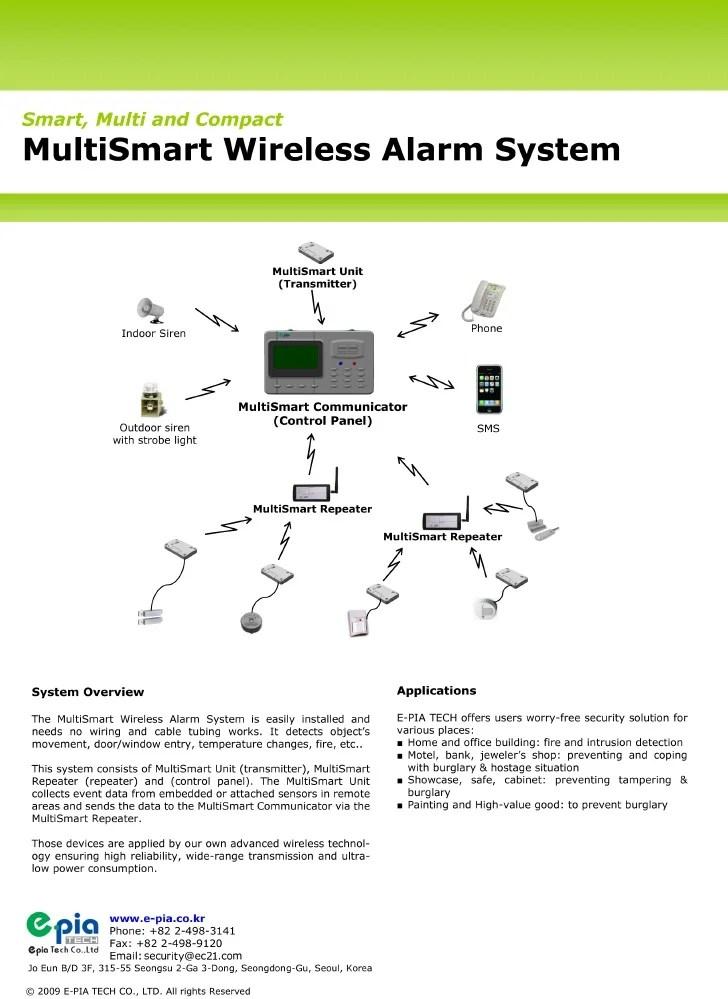 Multifamily 360 Wireless Alarm System