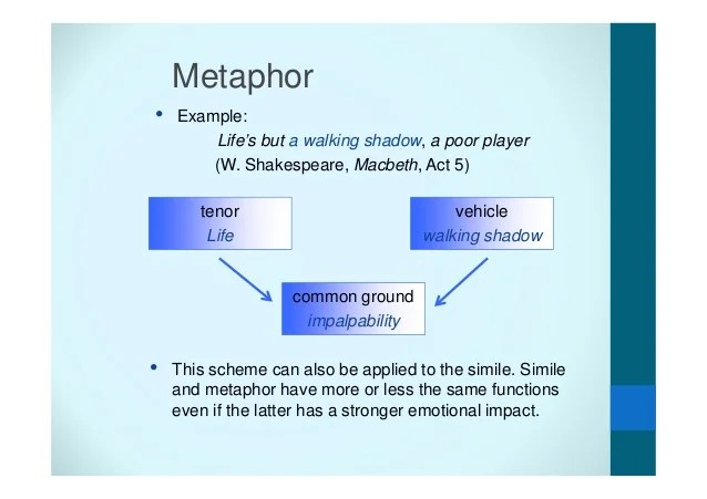 Music And Poetry Ppt