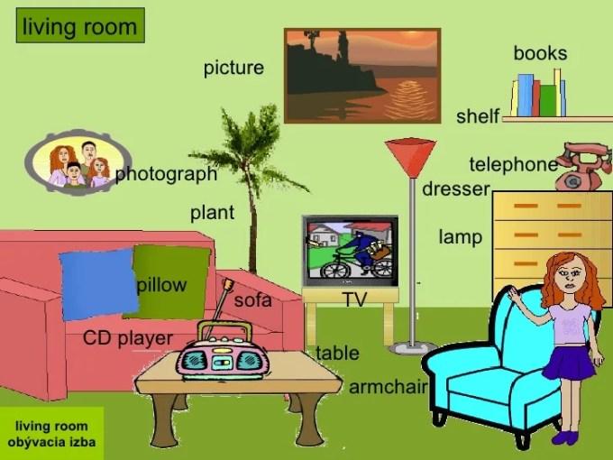 Living Room Furniture Vocabulary English | Thecreativescientist.com