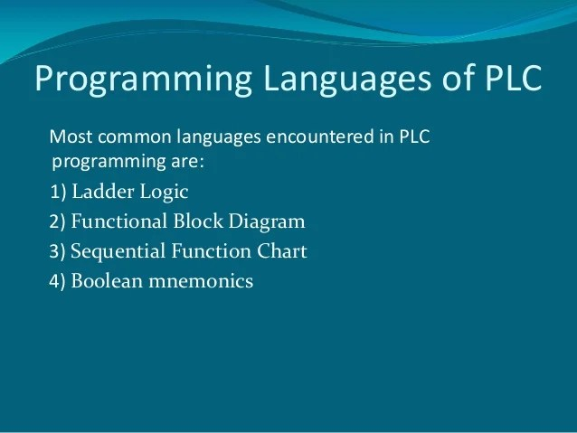 Block Diagram Program