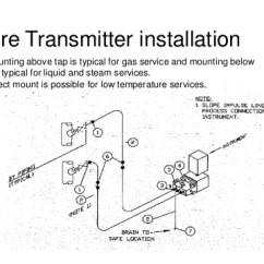Honeywell Pressure Transmitter Wiring Diagram Robertshaw St Thermostat Rosemount Temperature ...