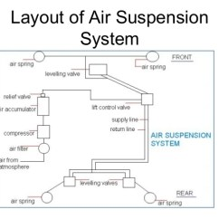 Air Ride Suspension Wiring Diagram Mopar Starter Automobile System