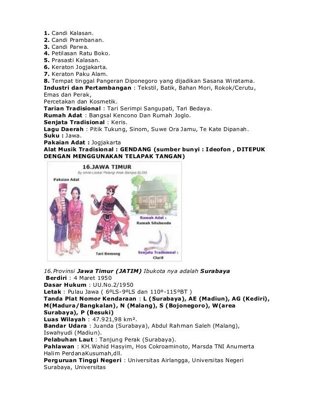NAMA 33 PROVINSI di INDONESIA LENGKAP DENGAN PAKAIAN
