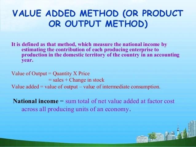 National Income Expenditure Method