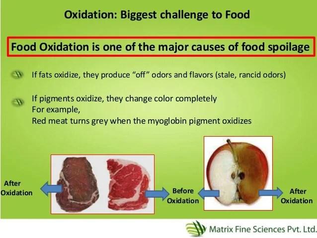 Natural Tocopherol Food