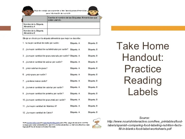 Reading Nutrition Labels Handout  Nutrition Ftempo