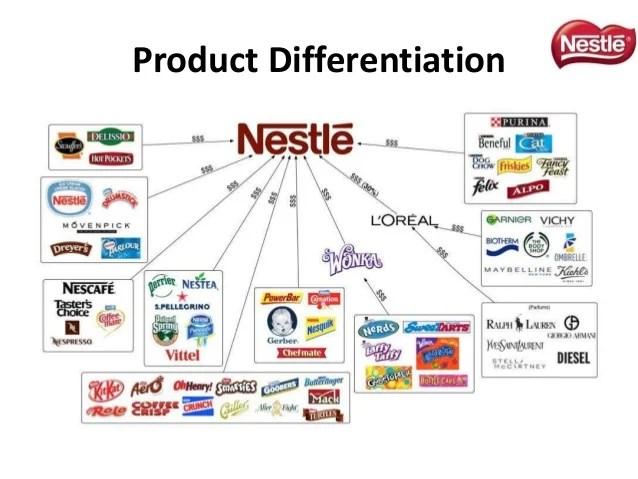 Nestle Water Scandal 2019 - Idee per interni per la casa, il