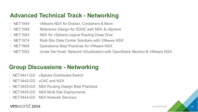 Vmworld 2014 Advanced Topics Future Directions In