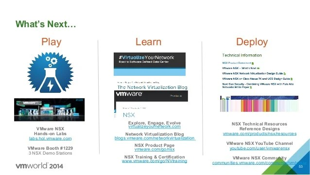 Vmworld 2014 Introduction To Nsx