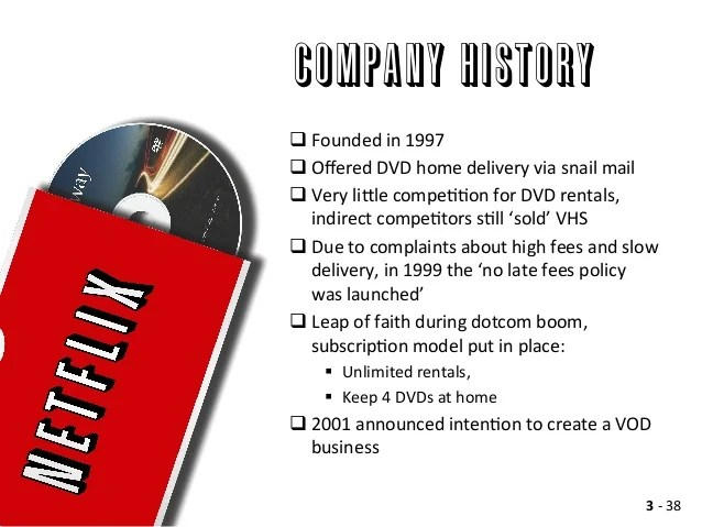 Netflix Case Study Hospi Noiseworks Co