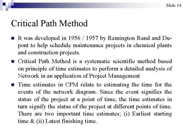 Network analysis & cpm