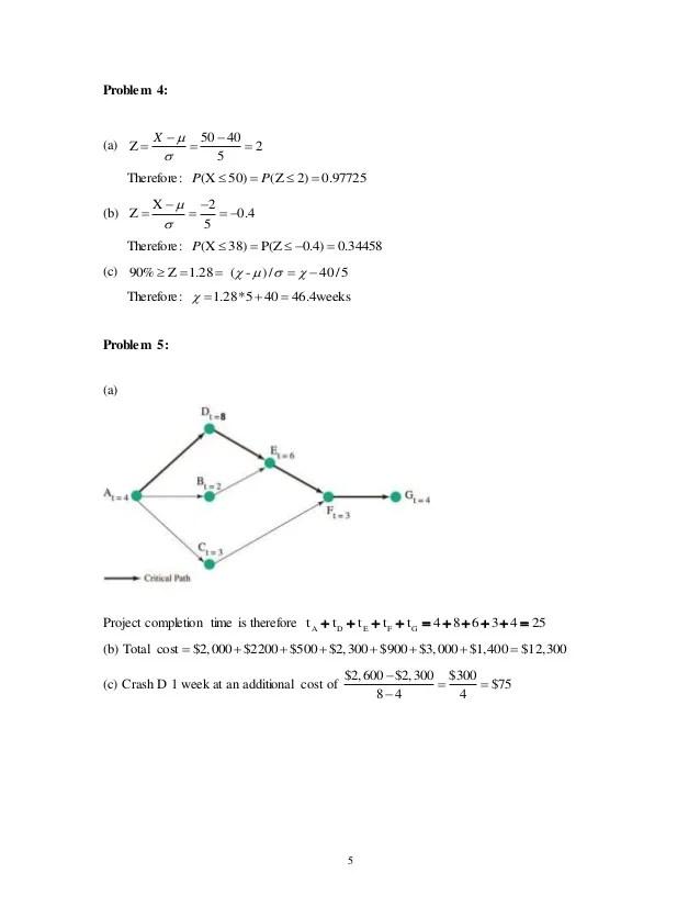Network Diagram Problems