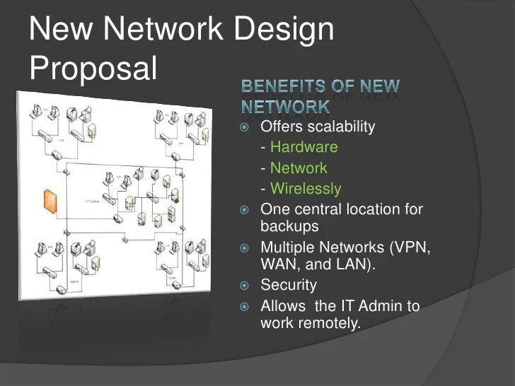 network diagram for small company a union b complement venn proposal ppt