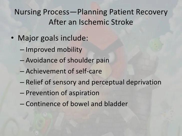 Stroke Patient Communication Board