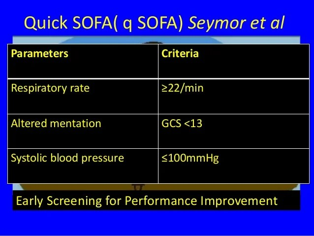 Sofa Definition Sepsis Understanding New Definition Of Sepsis