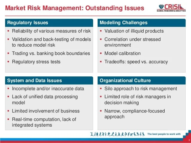 New Direction For Market Risk Issues And Challenges