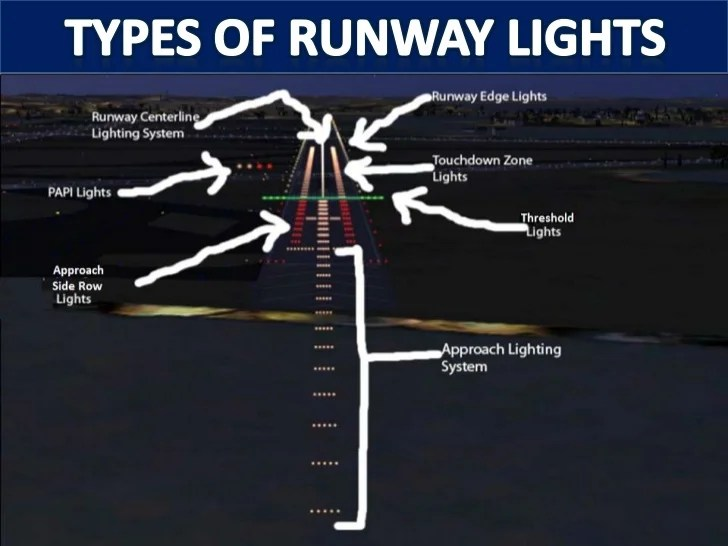 Used Airport Runway Lights