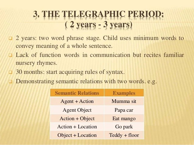 Stages of child language acquisition.