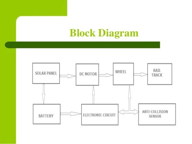 solar panel array wiring diagram refrigerator start relay train power point presentation