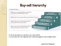 Miller Heiman Overview Related Keywords
