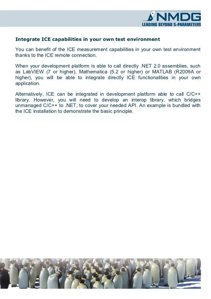 ZVxPlus Product Brochure Nonlinear Starter Kit For RS VNA