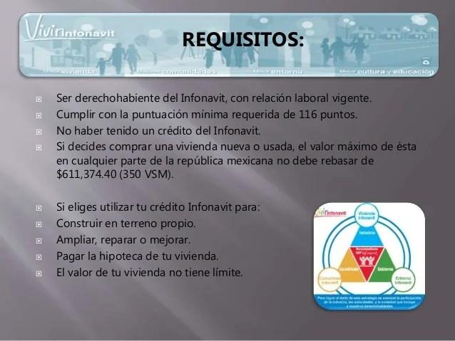 Normatividad Infonavit