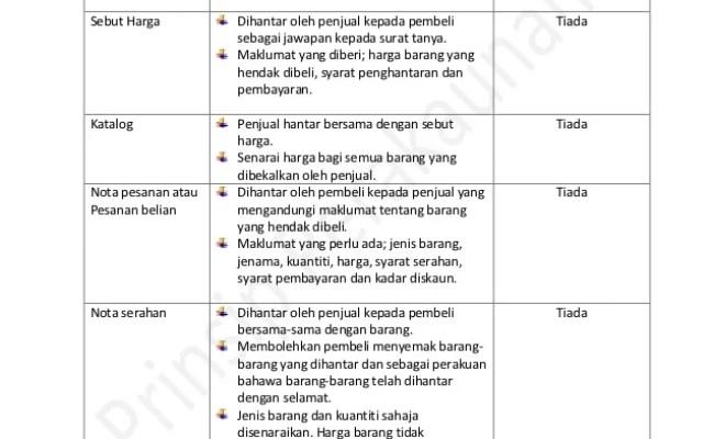 Jawapan Kerja Kursus Prinsip Perakaunan Tingkatan 5 - Open ...
