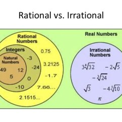Irrational Number Diagram 4 Pole Contactor Wiring Ns1 Rational And Numbers 6