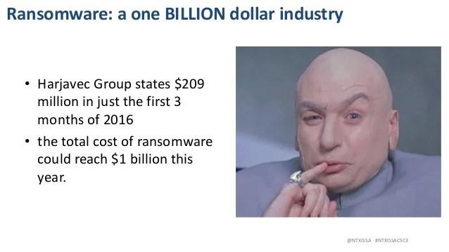 NTXISSACSC4 - Ransomware: History Analysis & Mitigation