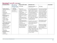 Nursing Care Plan For Nausea And Vomiting Nursing Care ...