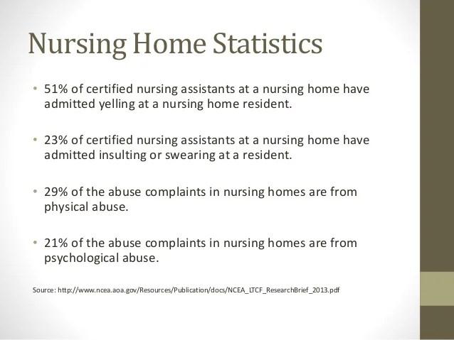 Nursing Home Abuse Statistics 2013