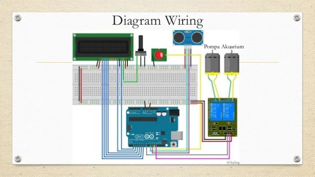 Wiring Diagram Pompa Air Otomatis