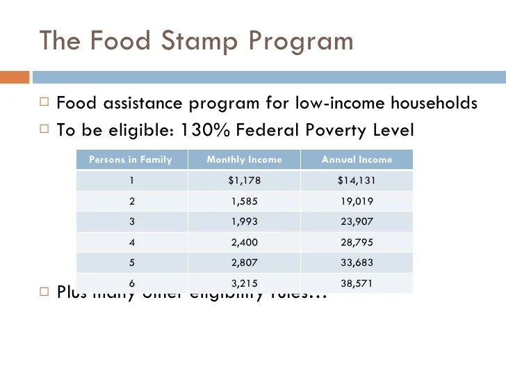 California Food Stamp Program Calculator