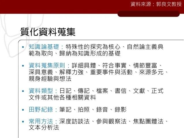 Nvivo10質性研究軟應用-三星統計陳群典顧問-20130727