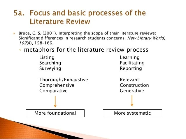 Your Dissertation Literature Review Using Nvivo