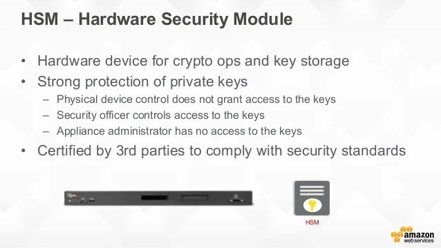 Encryption And Key Management In Aws